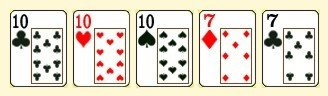 Комбинации в покере